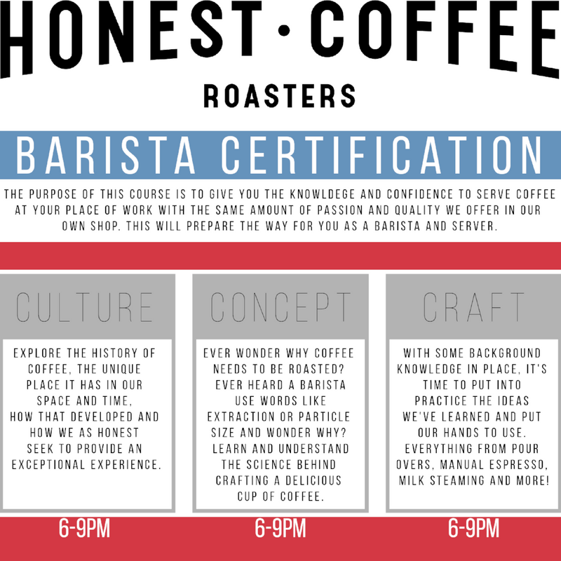 October Honest Barista Class 22nd 24th 26th Honest Coffee Roasters