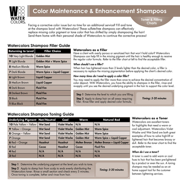 Tressa Watercolors Color Maintenance Shampoo