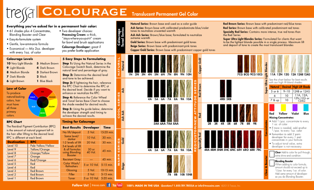 Tressa Colourage Permanent Gel Hair Colour Absolute Beauty Source