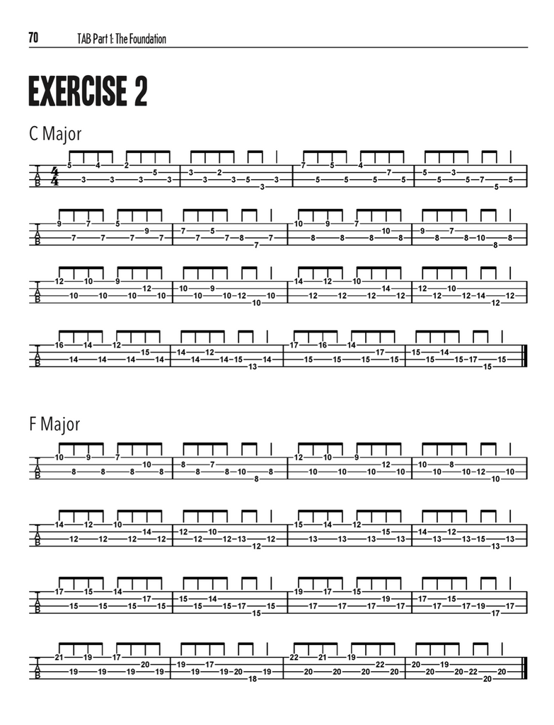 Bass Players Ultimate Chop Builder: Major Modes - eBook With