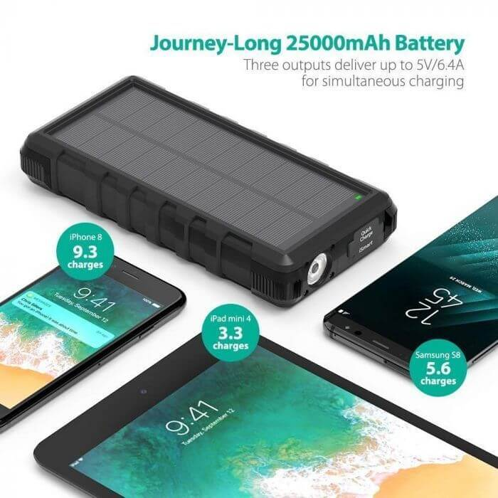 RAVPower 25000mAh Solar Power Bank