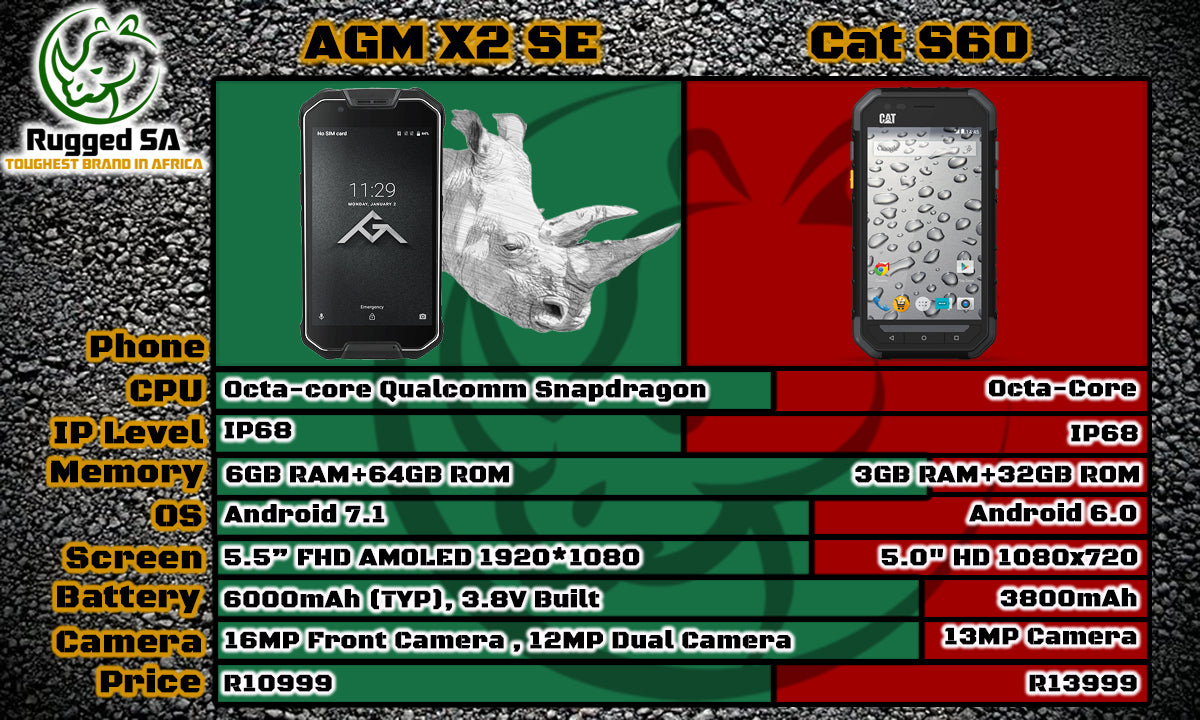 AGM X2 SE VS CAT S60