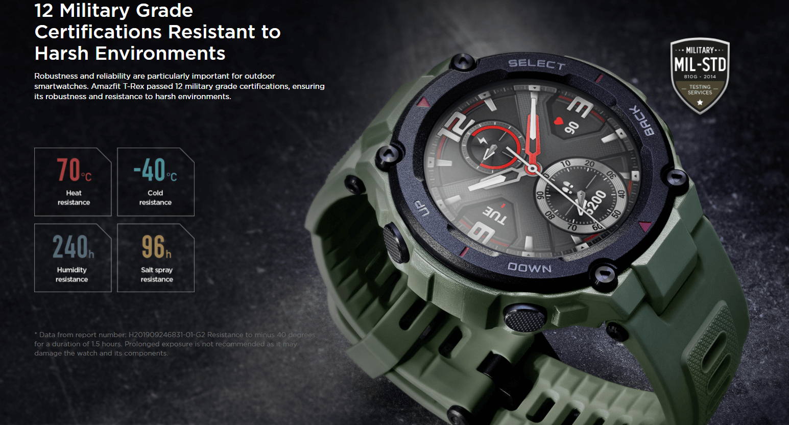 Xiaomi Amazfit T-Rex Multi-Sport GPS Rugged Smart Watch