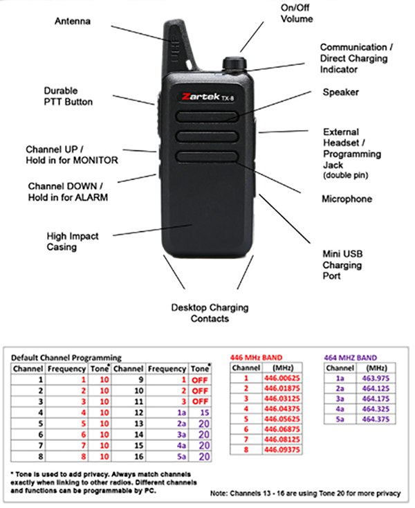 Rugged SA Zartek TX-8 Two-Way Radio