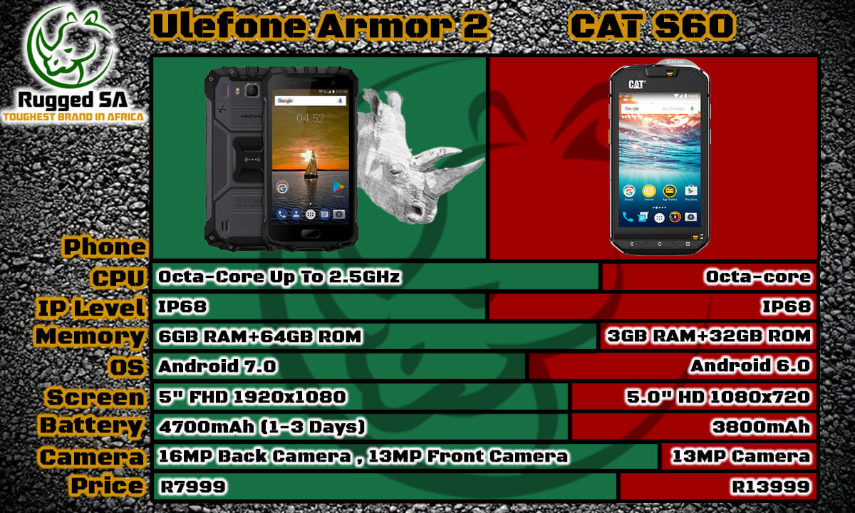 Ulefone ARMOR 2 vs CAT S60 South Africa