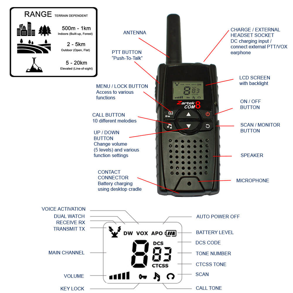 Rugged SA Zartek - COM8 Twin-Pack Two-Way Radio