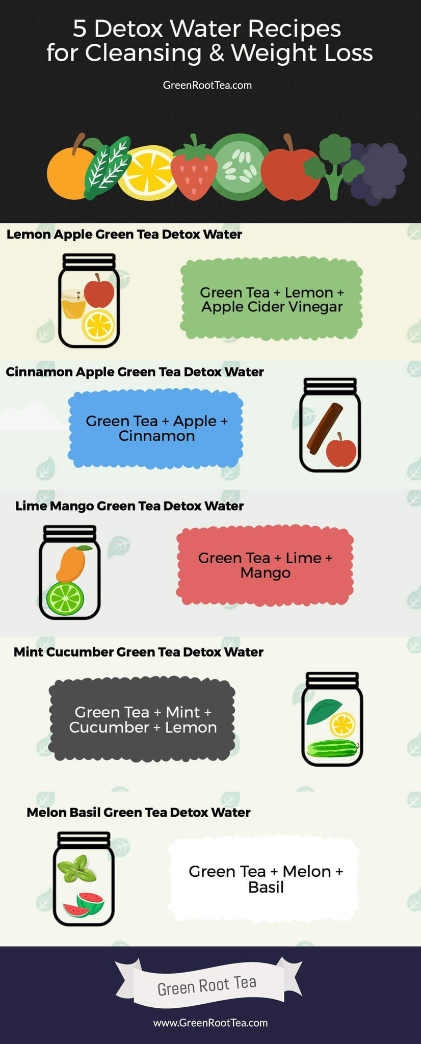 Infographic - 5 DIY Detox Water Recipes