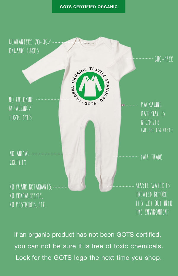 "IS YOUR ORGANIC BABY CLOTHING ""REALLY"" ORGANIC?"