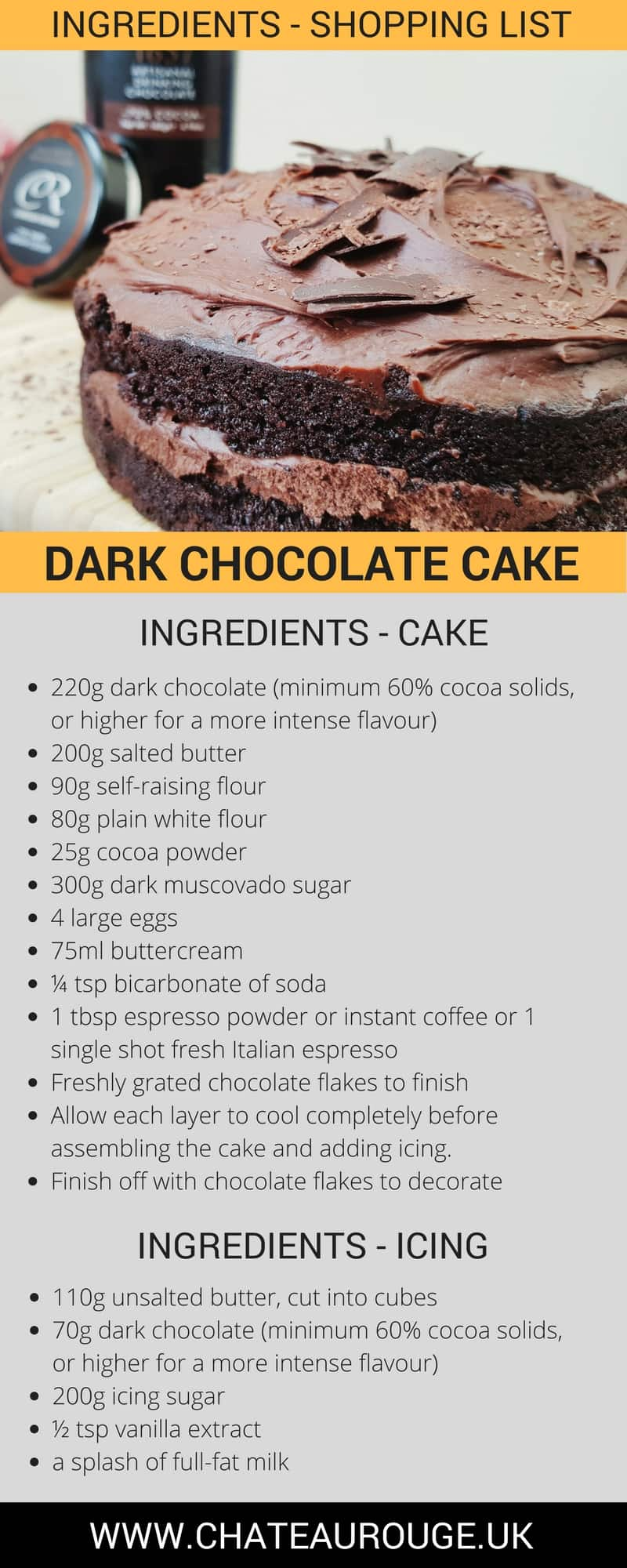 Chateau Rouge Fine Foods UK_Dark chocolate cake recipe ingredients checklist
