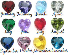 cz birthstones charms fpr floating locket necklaces