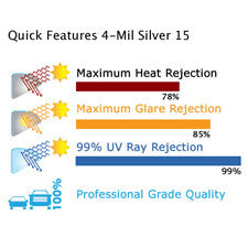 4 Mil Silver Safety Window Tinting Film