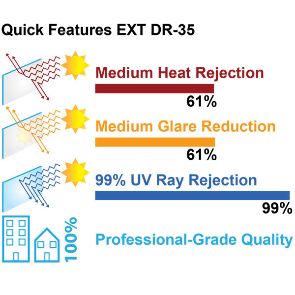 Dual Reflective Exterior Window Tinting Film