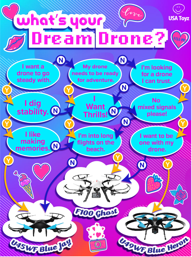 Take a quiz to see which USA Toyz drone is right for you. Are you ready for a beginner drone, FPV drone or camera drone. Get in the pilot seat to find the best drone for you or your teen.