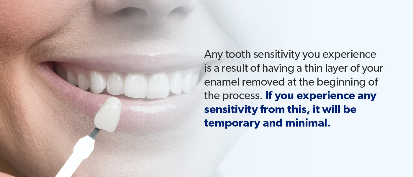 Tooth sensitivity from the process is temporary and minimal.