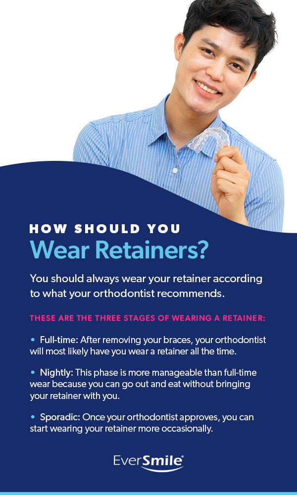 How Should You Wear Retainers? [list]