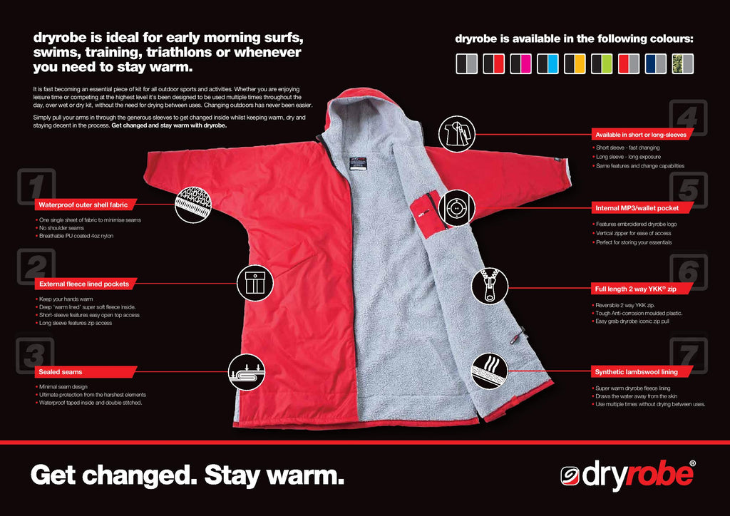 Dryrobe Technical Review
