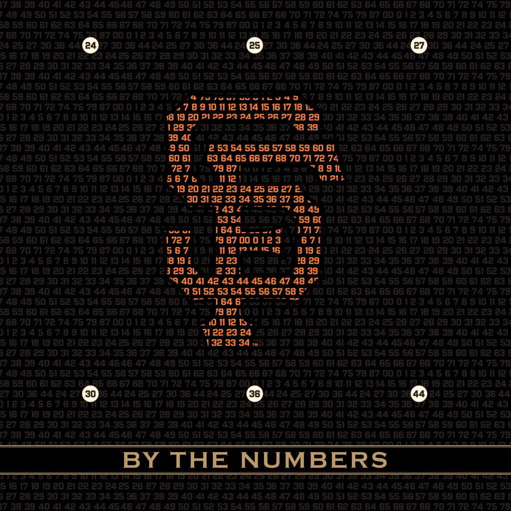 San Francisco Giants <br>By the Numbers <br>2018 Promotional Date Fan Giveaway