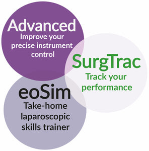 eoSim Advanced + SurgTrac