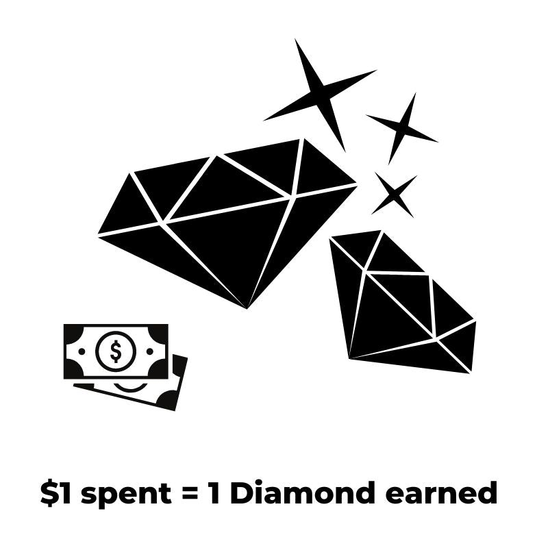 Place an Order and $1.00 = 1 Diamond