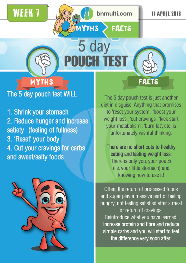 Myths and Facts about the 5 day pouch test