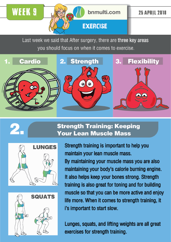 Why you should exercise after surgery part3