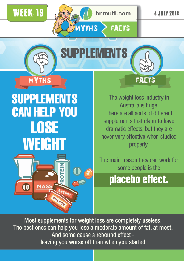 "Myths and Facts about ""Supplements Can Help You Lose Weight"""