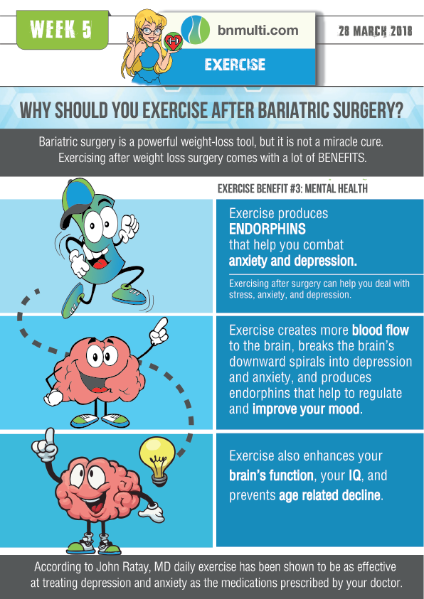 Why should you exercise after surgery part2