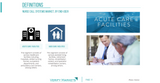 aged care nurse call systems market report