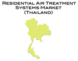residential air purifiers market report thailand