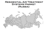 residential air purifiers market report russia