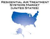 residential air purifiers united states market research report