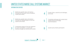 2017 UNITED STATES NURSE CALL SYSTEMS MARKET