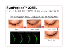 Load image into Gallery viewer, Lash X-Treme Advanced - Lash Conditioner and Growth Serum - MD3 Advanced Skin Care