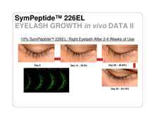 Load image into Gallery viewer, ASONTV Offer - Lash X-Treme Advanced Lash Serum with FREE Fiber Mascara Set - MD3 Advanced Skin Care