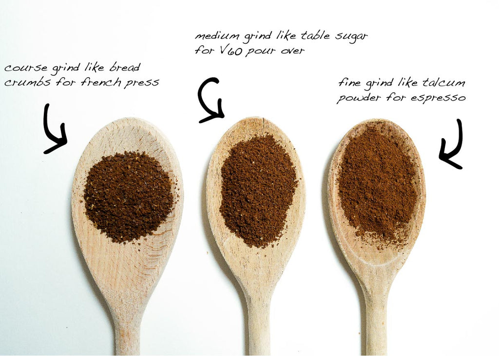 Coffee Grinding Why It Is Important Cast Iron Coffee