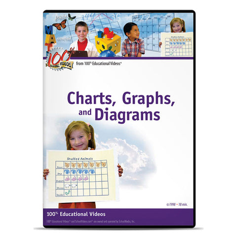 Charts, Graphs, and Diagrams