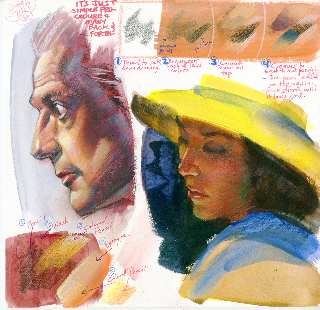 Steve Rude Painted Trial Study with Notes