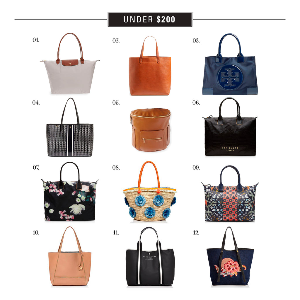 handbags under 200, handbags, totes, purses, totesavvy, handbag organizer, purse organizer, holiday wishlist