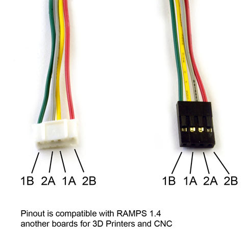Stepper Cable Pinout