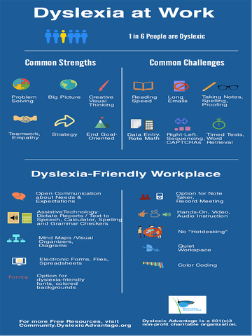 "Dyslexia at Work Poster - 16"" x 20"" for Workplaces and Counseling Centers"