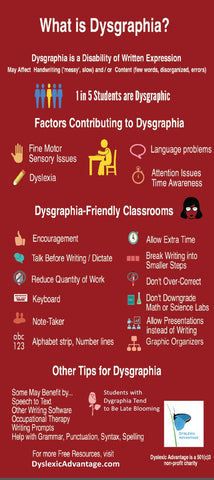 What is Dysgraphia Card for Parents, Tutoring Centers, and Teachers