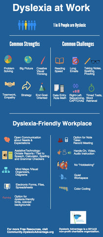 Dyslexia at Work Cards