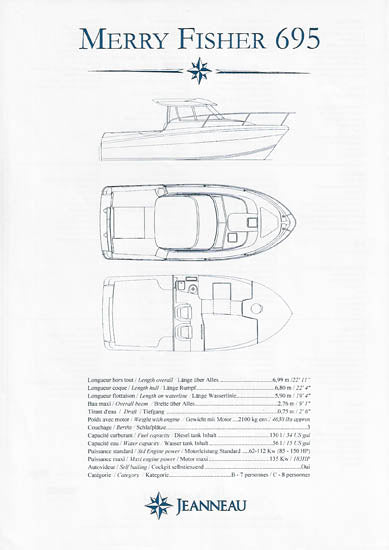 Jeanneau Merry Fisher 695 Specification Brochure