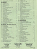 Chris Craft 1982 Cruiser Price List