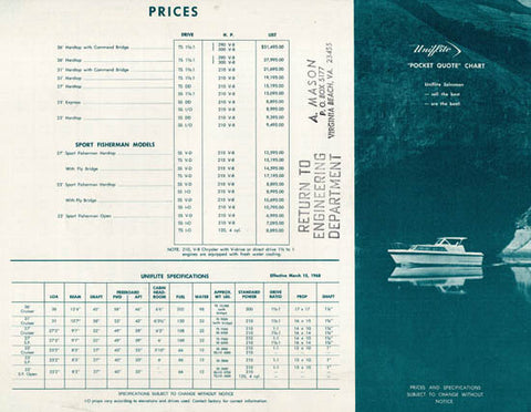 Uniflite 1960s Price List