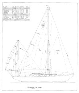 Columbia 38 Sail Plan - Yawl