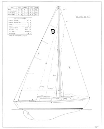 Columbia 29 Mark II Sail Plan
