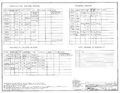 Coronado 32 Mk II Rigging Specifications Plan