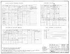 Coronado 35 Rigging Specifications Plan - Ketch