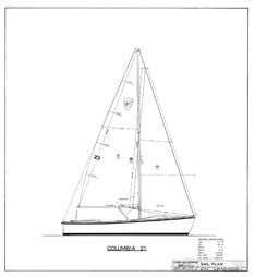 Columbia 21 Sail Plan